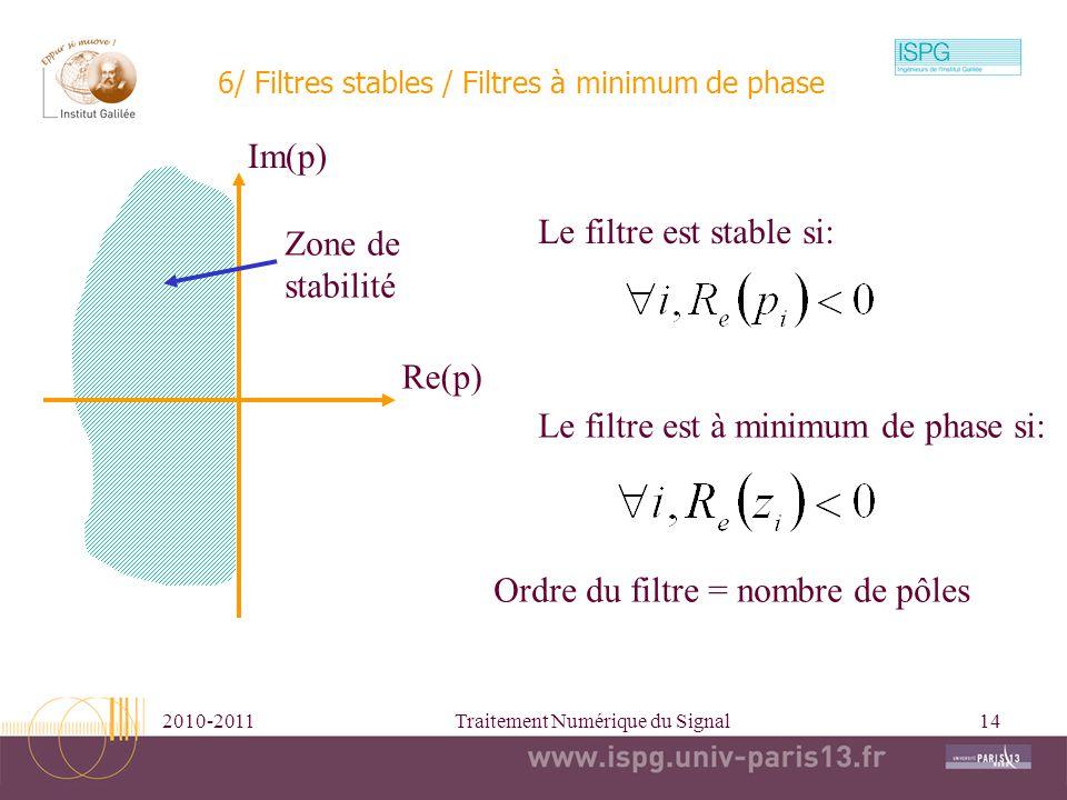 2010-2011Traitement Numérique du Signal15 Re(p) Im(p) xxxxx pôles stable in- stable t t ff f f
