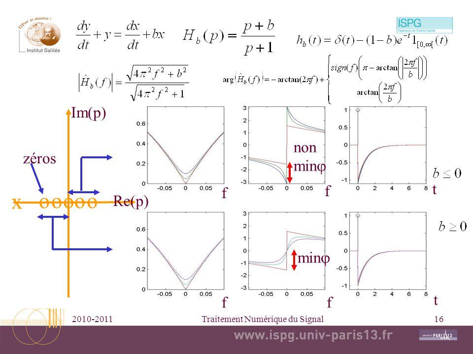 2010-2011Traitement Numérique du Signal17 7/ Filtre à phase linéaire Symétrie de la réponse impulsionnelle phase linéaire