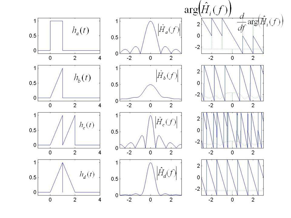 2010-2011Traitement Numérique du Signal19 Réponse impulsionnelle symétrique => phase linéaire réelle linéaire phase non-linéaire