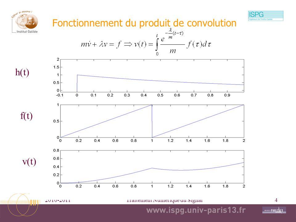 2010-2011Traitement Numérique du Signal5 2/ Propriétés dinvariance pour un système physique Invariance par translation spatiale Invariance dans le temps