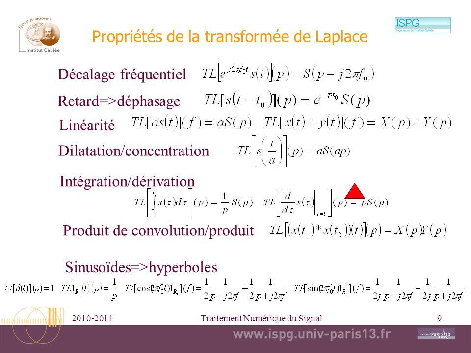 2010-2011Traitement Numérique du Signal10 5/ Filtrage Réponse impulsionnelle Réponse indicielle Réponse harmonique ou réponse fréquentielle Fonction de transfert