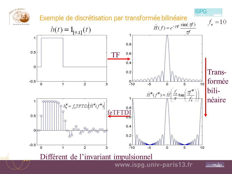 2010-2011Traitement Numérique du Signal10 Exemple de discrétisation par transformée bilinéaire TF Trans- formée bili- néaire feTFTDI Différent de linv