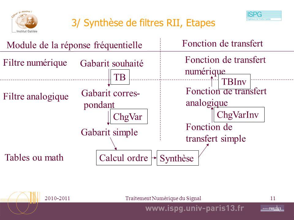 2010-2011Traitement Numérique du Signal11 3/ Synthèse de filtres RII, Etapes Module de la réponse fréquentielle Fonction de transfert Filtre numérique