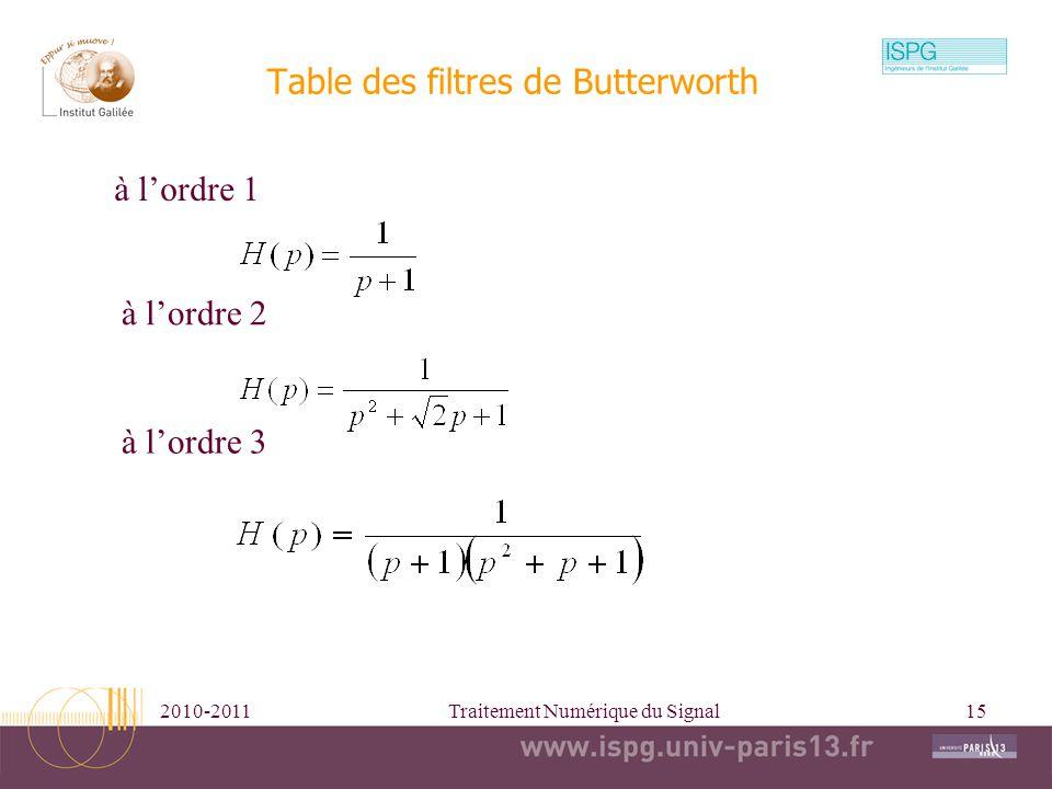 2010-2011Traitement Numérique du Signal15 Table des filtres de Butterworth à lordre 1 à lordre 2 à lordre 3
