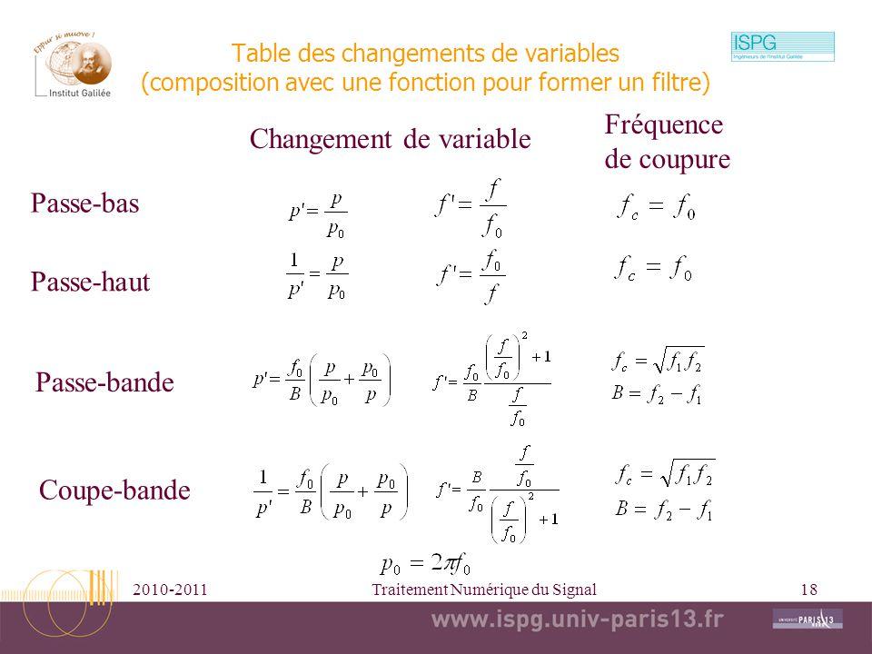 2010-2011Traitement Numérique du Signal18 Table des changements de variables (composition avec une fonction pour former un filtre) Passe-bas Passe-hau