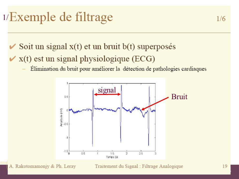 2010-2011Traitement Numérique du Signal2 1/ signal Bruit