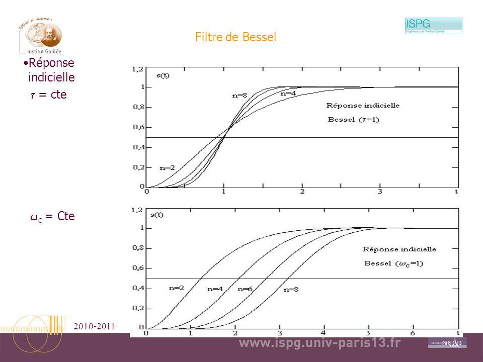 2010-2011Traitement Numérique du Signal21 Filtre de Bessel Réponse indicielle = cte c = Cte