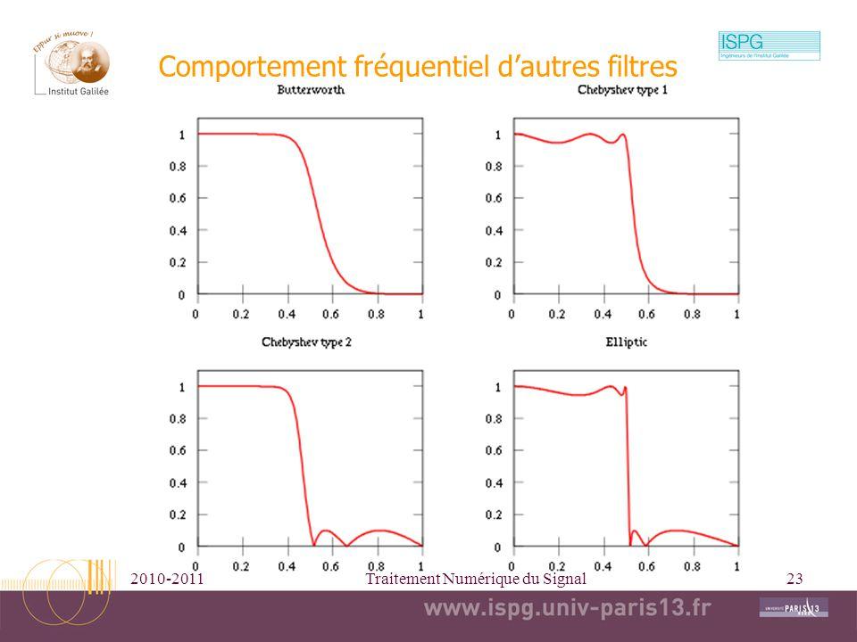 2010-2011Traitement Numérique du Signal23 Comportement fréquentiel dautres filtres