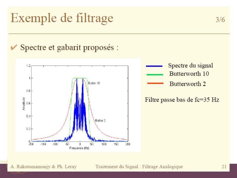 2010-2011Traitement Numérique du Signal3