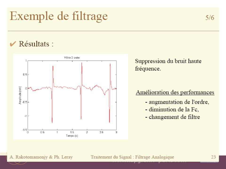 2010-2011Traitement Numérique du Signal5