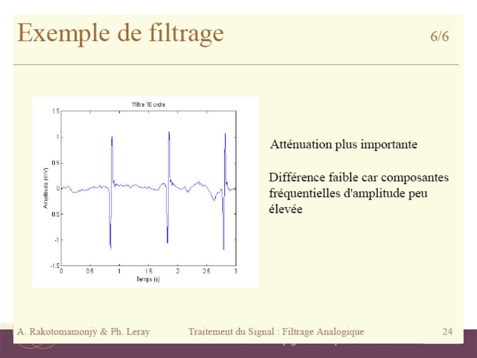 2010-2011Traitement Numérique du Signal6