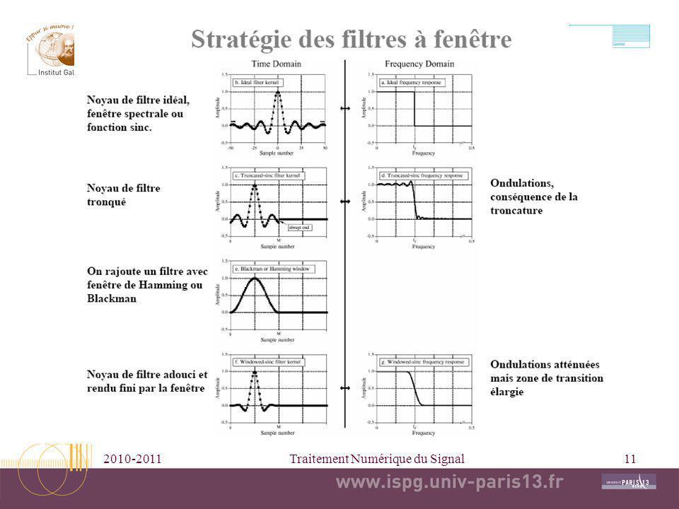 2010-2011Traitement Numérique du Signal11