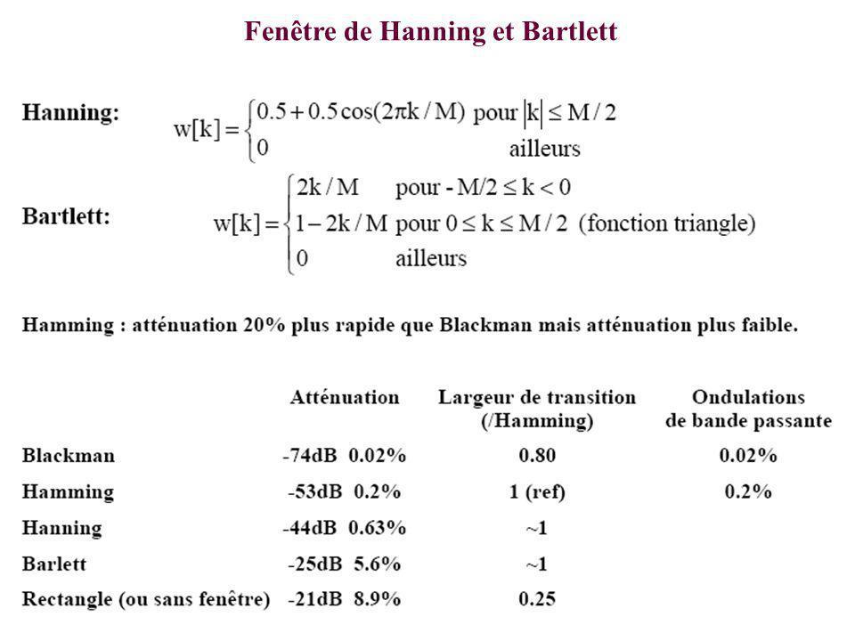 2010-2011Traitement Numérique du Signal12 Fenêtre de Hanning et Bartlett