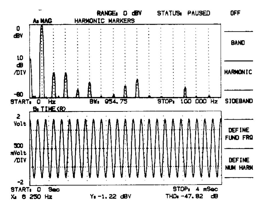 2010-2011Traitement Numérique du Signal4 Tolérance pour lémission dun GSM