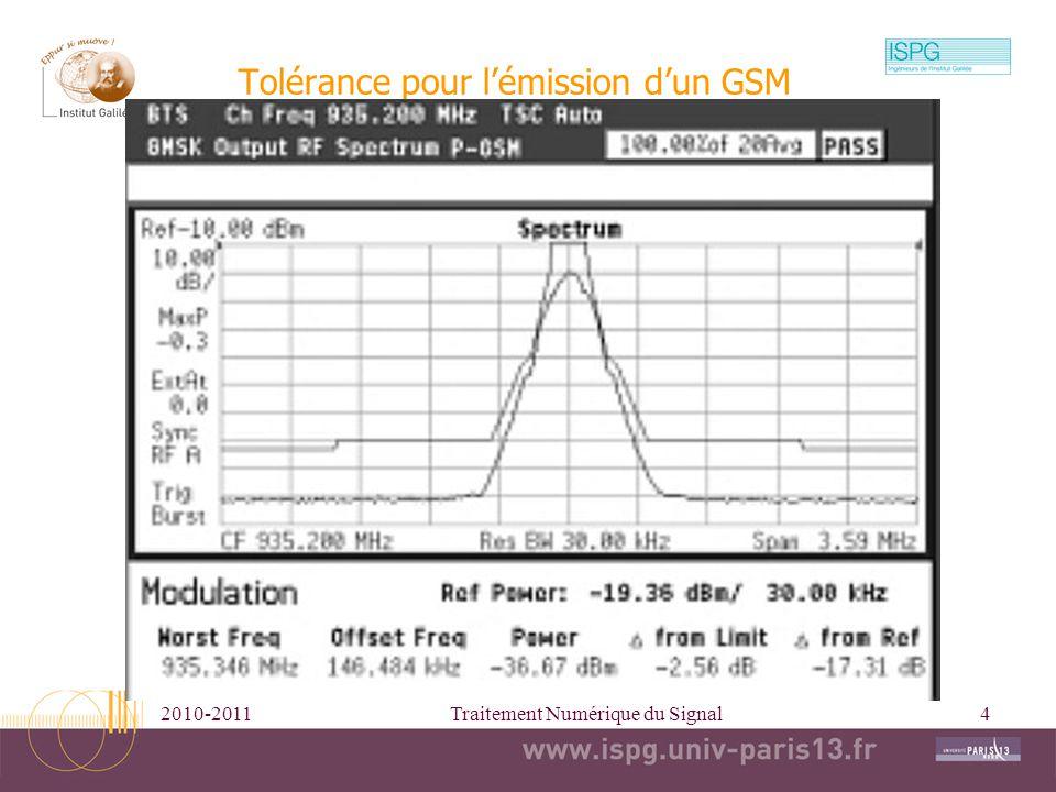 2010-2011Traitement Numérique du Signal5 2/ Des transformées de Fourier TC,P TC,NP TD,P TD,NP Coefficients de la série de Fourier Transformée de Fourier Transformée de Fourier discrète Transformée de Fourier à temps discret