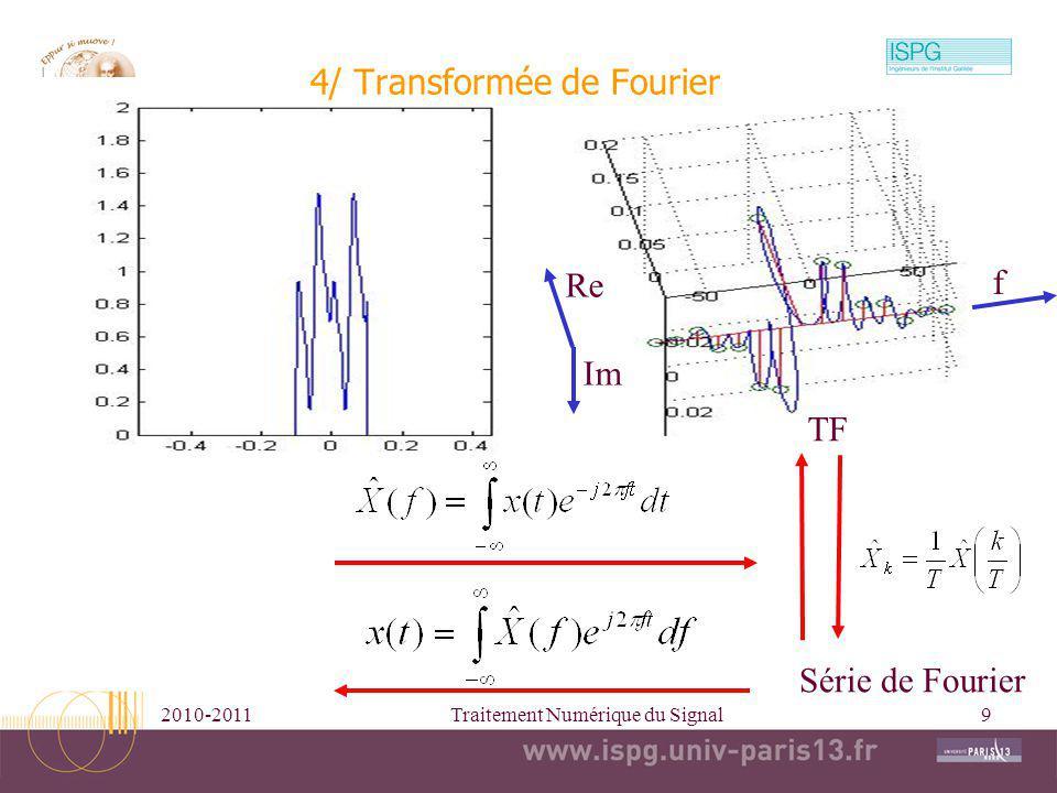 2010-2011Traitement Numérique du Signal9 4/ Transformée de Fourier Re Im f TF Série de Fourier