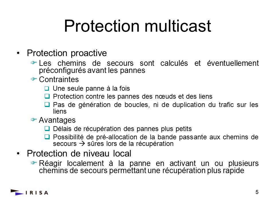 5 Protection multicast Protection proactive Les chemins de secours sont calculés et éventuellement préconfigurés avant les pannes Contraintes Une seule panne à la fois Protection contre les pannes des nœuds et des liens Pas de génération de boucles, ni de duplication du trafic sur les liens Avantages Délais de récupération des pannes plus petits Possibilité de pré-allocation de la bande passante aux chemins de secours sûres lors de la récupération Protection de niveau local Réagir localement à la panne en activant un ou plusieurs chemins de secours permettant une récupération plus rapide