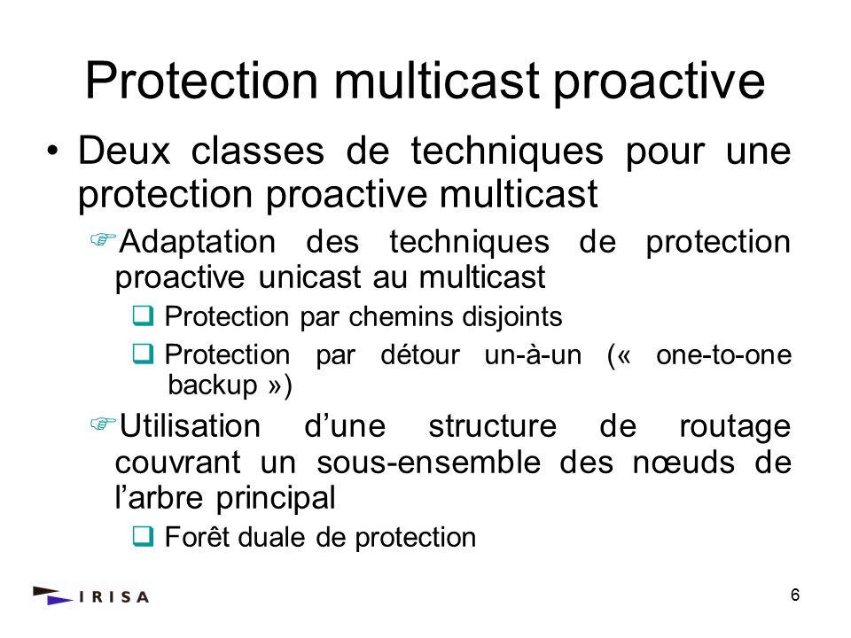 6 Protection multicast proactive Deux classes de techniques pour une protection proactive multicast Adaptation des techniques de protection proactive