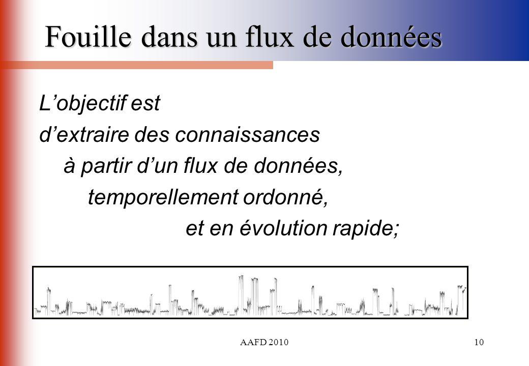 AAFD 201010 Fouille dans un flux de données Lobjectif est dextraire des connaissances à partir dun flux de données, temporellement ordonné, et en évol