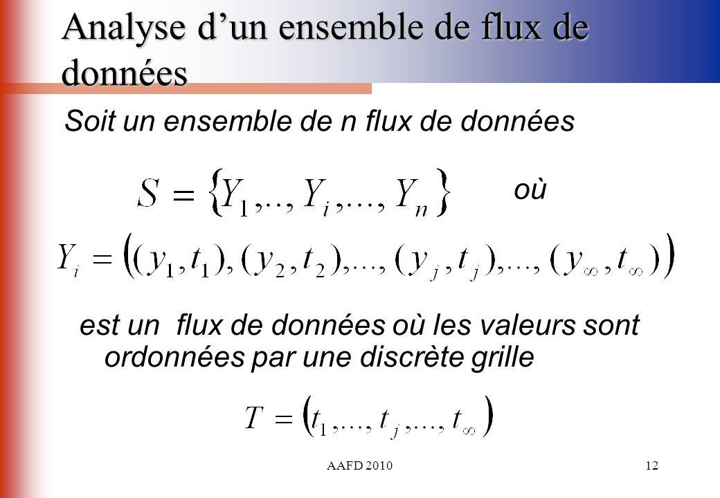 AAFD 201012 Analyse dun ensemble de flux de données Soit un ensemble de n flux de données est un flux de données où les valeurs sont ordonnées par une