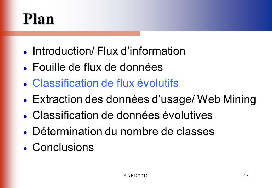 AAFD 201013 Plan Introduction/ Flux dinformation Fouille de flux de données Classification de flux évolutifs Extraction des données dusage/ Web Mining