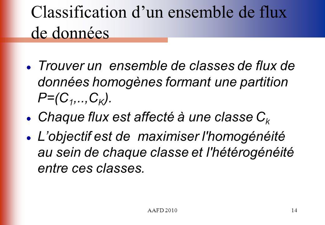 AAFD 201014 Classification dun ensemble de flux de données Trouver un ensemble de classes de flux de données homogènes formant une partition P=(C 1,..