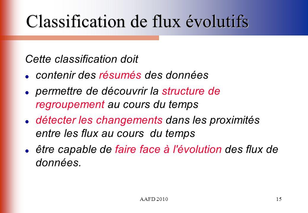 AAFD 201015 Classification de flux évolutifs Cette classification doit contenir des résumés des données permettre de découvrir la structure de regroup