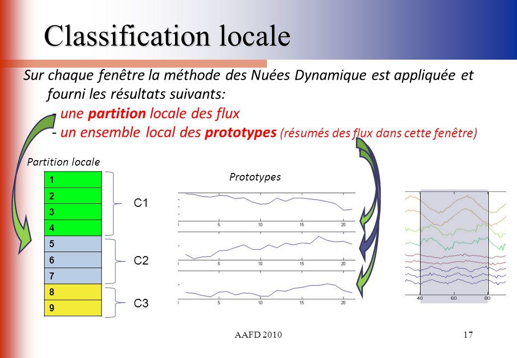 AAFD 201017 Classification locale Sur chaque fenêtre la méthode des Nuées Dynamique est appliquée et fourni les résultats suivants: - une partition lo