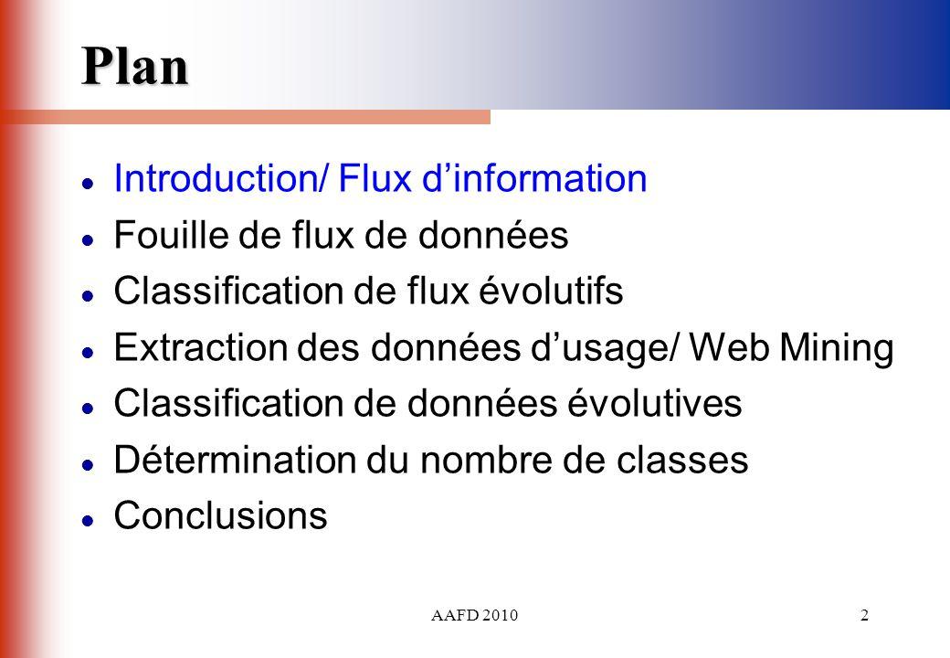 AAFD 20102 Plan Introduction/ Flux dinformation Fouille de flux de données Classification de flux évolutifs Extraction des données dusage/ Web Mining