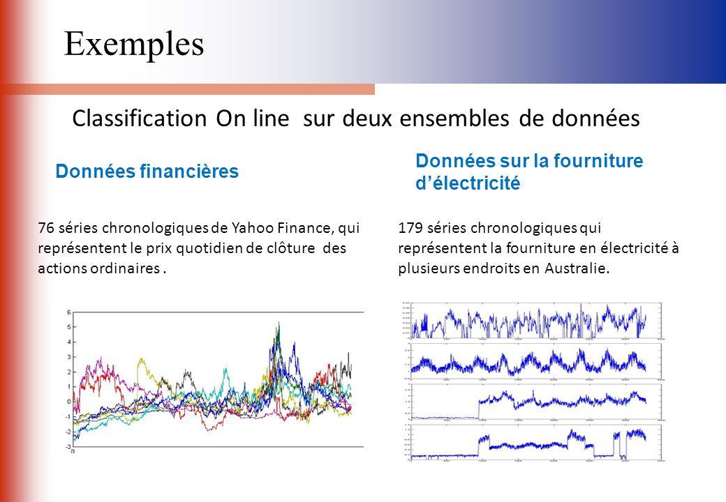 Classification On line sur deux ensembles de données 76 séries chronologiques de Yahoo Finance, qui représentent le prix quotidien de clôture des acti