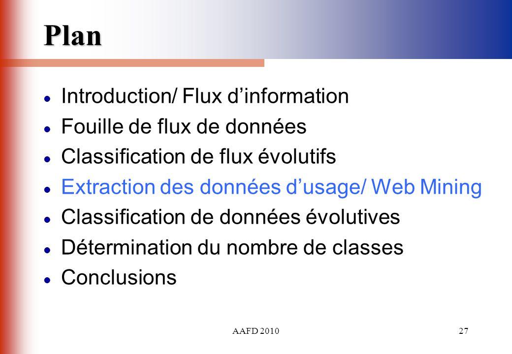 AAFD 201027 Plan Introduction/ Flux dinformation Fouille de flux de données Classification de flux évolutifs Extraction des données dusage/ Web Mining