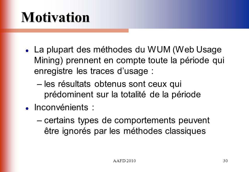 AAFD 201030 Motivation La plupart des méthodes du WUM (Web Usage Mining) prennent en compte toute la période qui enregistre les traces dusage : –les r