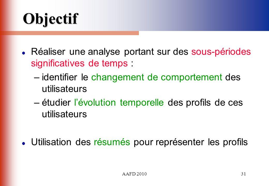 AAFD 201031 Objectif Réaliser une analyse portant sur des sous-périodes significatives de temps : –identifier le changement de comportement des utilis