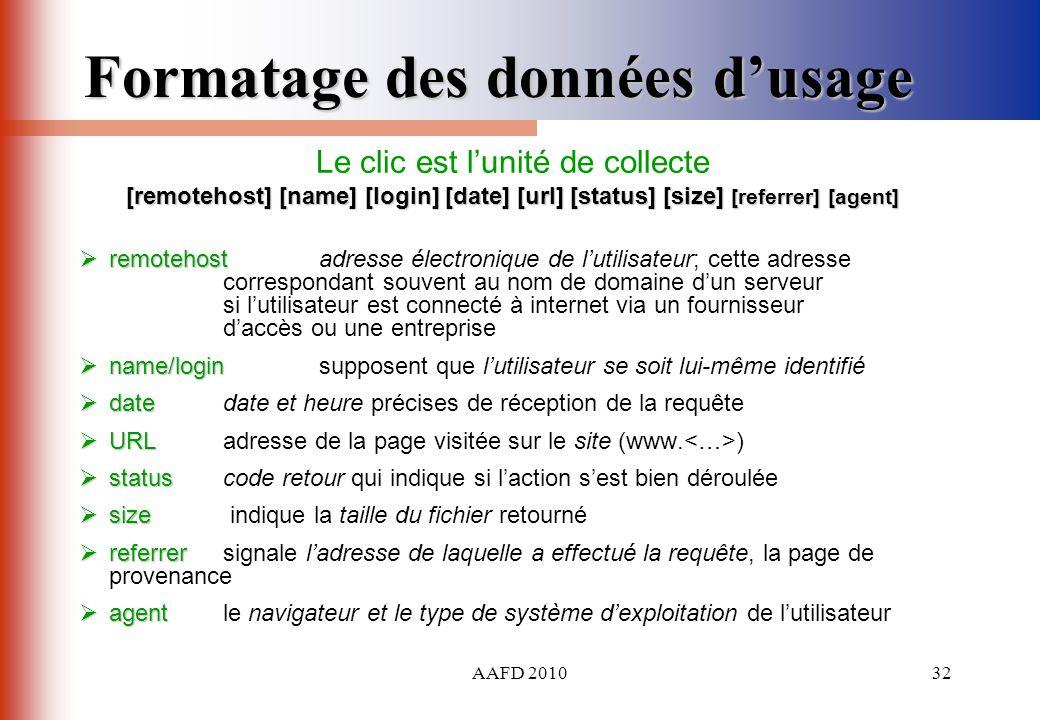 AAFD 201032 Formatage des données dusage Le clic est lunité de collecte [remotehost] [name] [login] [date] [url] [status] [size] [referrer] [agent] re