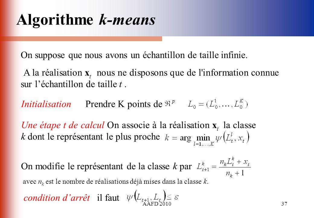 AAFD 201037 Algorithme k-means Initialisation Prendre K points de Une étape t de calcul On associe à la réalisation x t la classe k dont le représenta