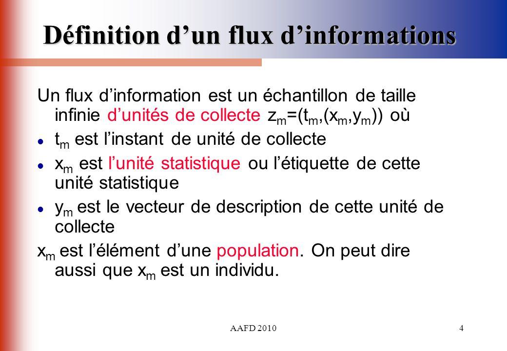 AAFD 20104 Un flux dinformation est un échantillon de taille infinie dunités de collecte z m =(t m,(x m,y m )) où t m est linstant de unité de collect