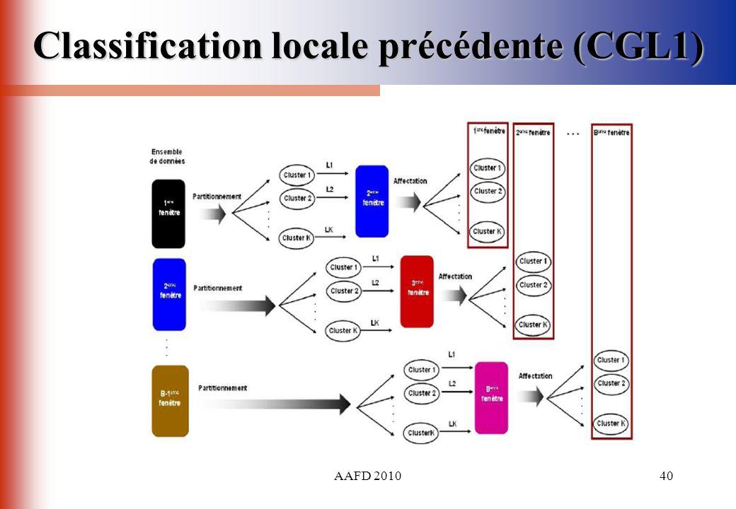 AAFD 201040 Classification locale précédente (CGL1)
