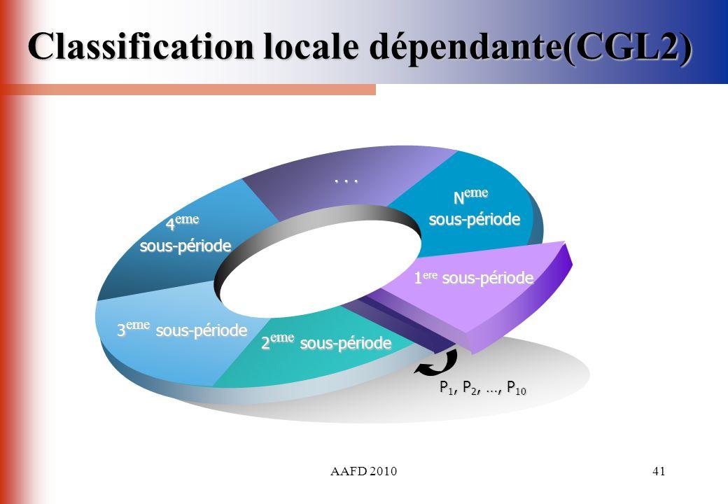 AAFD 201041...... 2 eme sous-période 1 ere sous-période 3 eme sous-période 4 eme sous-période N eme sous-période P 1, P 2, …, P 10 Classification loca