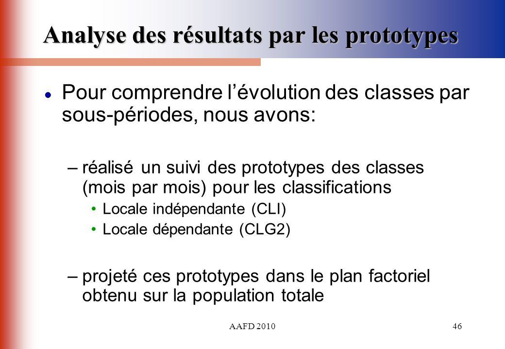 AAFD 201046 Analyse des résultats par les prototypes Pour comprendre lévolution des classes par sous-périodes, nous avons: –réalisé un suivi des proto