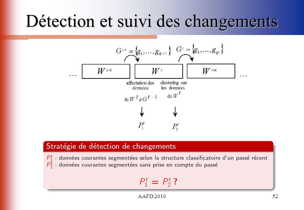 AAFD 201052 Détection et suivi des changements