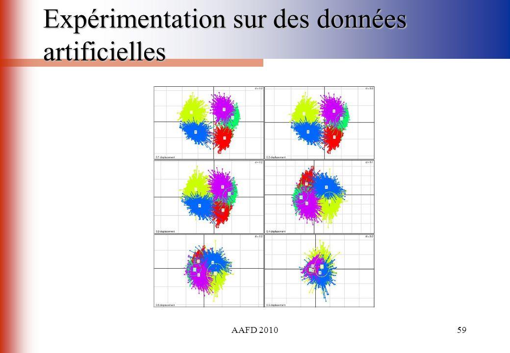 AAFD 201059 Expérimentation sur des données artificielles