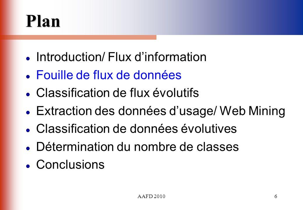 AAFD 20106 Plan Introduction/ Flux dinformation Fouille de flux de données Classification de flux évolutifs Extraction des données dusage/ Web Mining