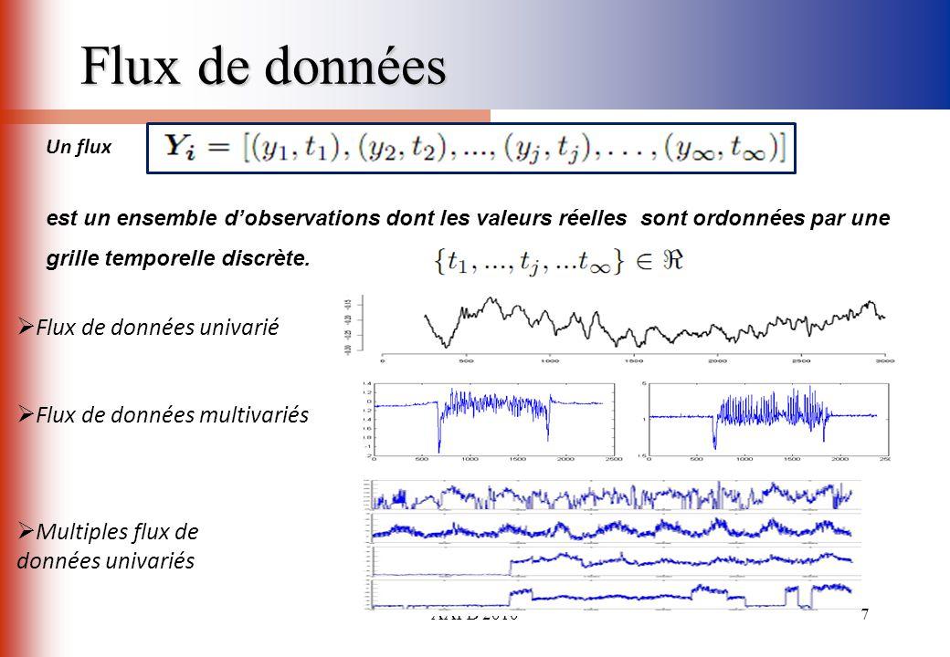 AAFD 20107 Un flux Flux de données univarié Flux de données multivariés Multiples flux de données univariés est un ensemble dobservations dont les val