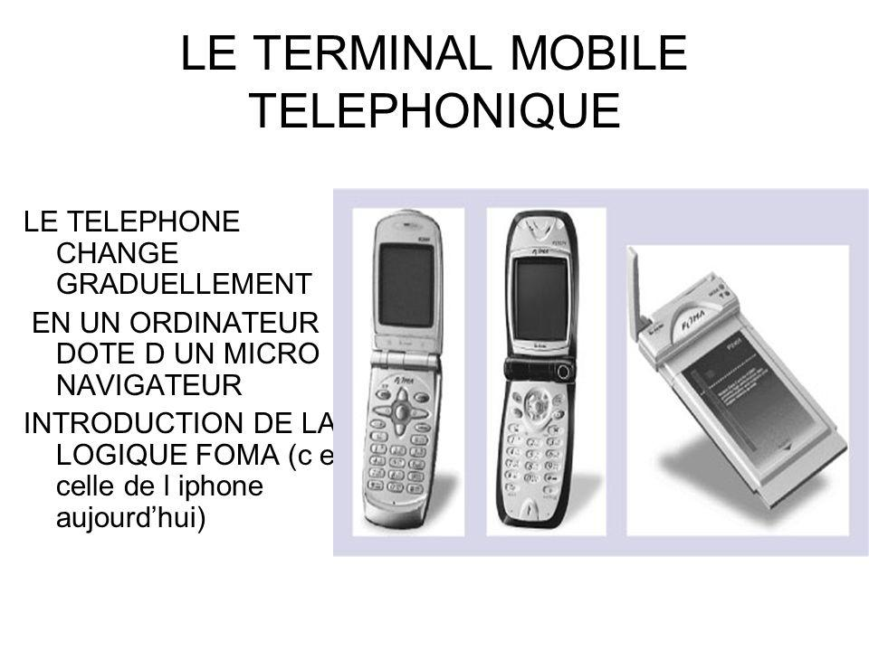 Le terminal mobile informatique LE PDA (personal digital assistant) CHANGE EN UN TELEPHONE PORTABLE DOTE D UN ORDINATEUR