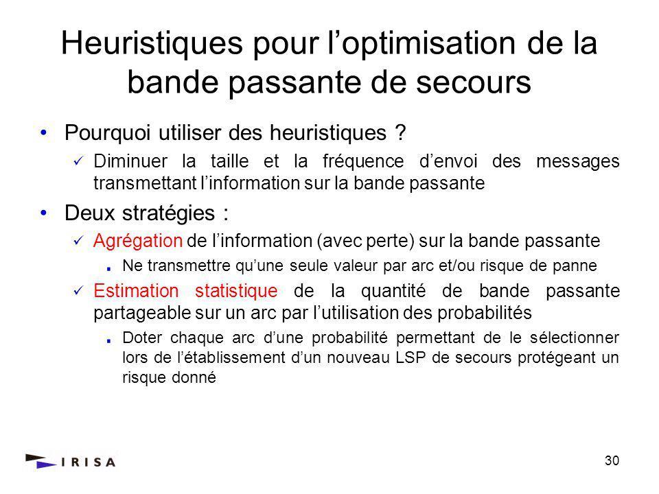 30 Heuristiques pour loptimisation de la bande passante de secours Pourquoi utiliser des heuristiques .