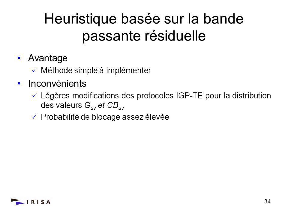 34 Heuristique basée sur la bande passante résiduelle Avantage Méthode simple à implémenter Inconvénients Légères modifications des protocoles IGP-TE pour la distribution des valeurs G uv et CB uv Probabilité de blocage assez élevée