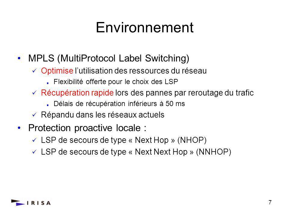 7 Environnement MPLS (MultiProtocol Label Switching) Optimise lutilisation des ressources du réseau Flexibilité offerte pour le choix des LSP Récupération rapide lors des pannes par reroutage du trafic Délais de récupération inférieurs à 50 ms Répandu dans les réseaux actuels Protection proactive locale : LSP de secours de type « Next Hop » (NHOP) LSP de secours de type « Next Next Hop » (NNHOP)