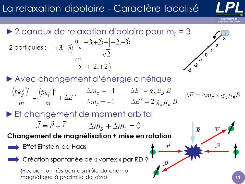 11 La relaxation dipolaire - Caractère localisé 2 canaux de relaxation dipolaire pour m S = 3 Avec changement dénergie cinétique - - Et changement de