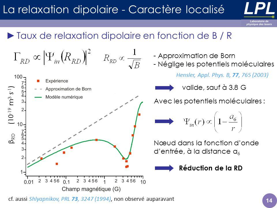 La relaxation dipolaire - Caractère localisé Taux de relaxation dipolaire en fonction de B / R - Approximation de Born - Néglige les potentiels molécu