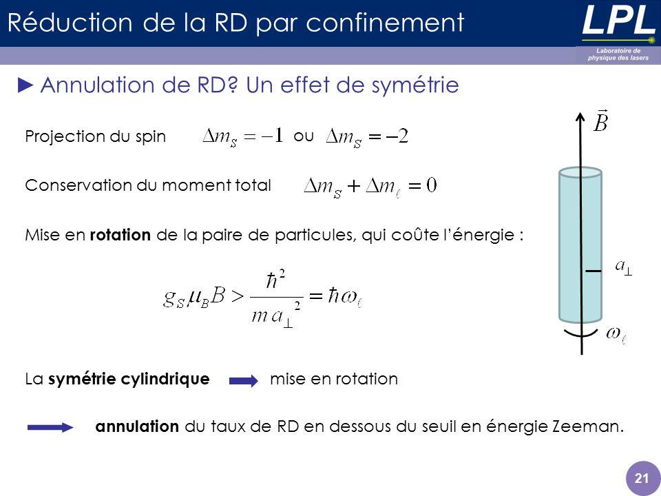 Réduction de la RD par confinement Annulation de RD? Un effet de symétrie 21 Projection du spin ou Conservation du moment total Mise en rotation de la